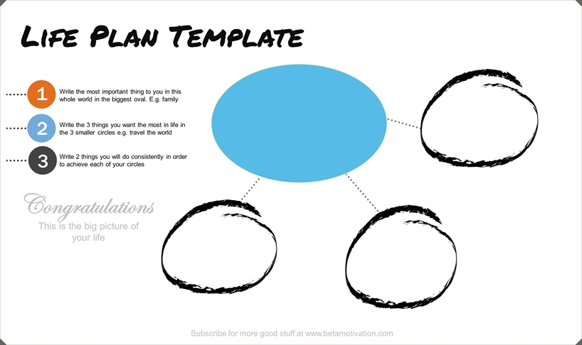 ➆ 2 Free Templates I Use To Plan My Life (And Blog) - Beta Motivation